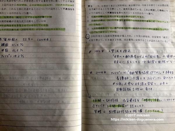 日本語教育検定試験ノート